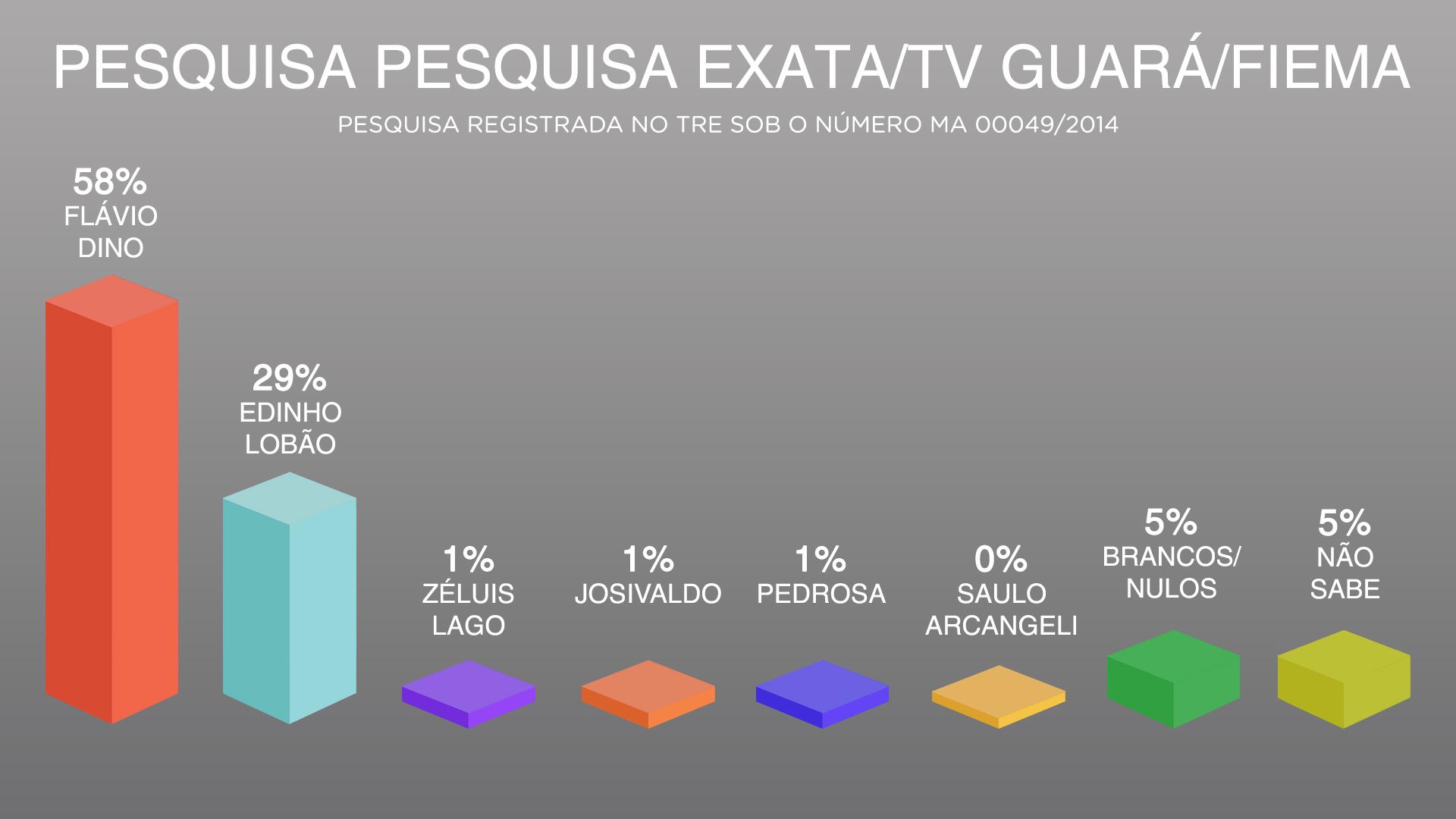 Pesquisa_Grafico