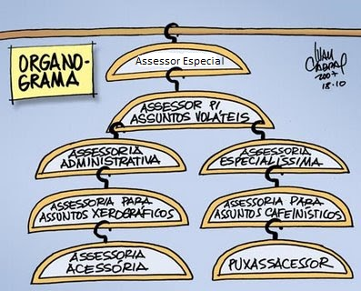 charge-cabide-assessores