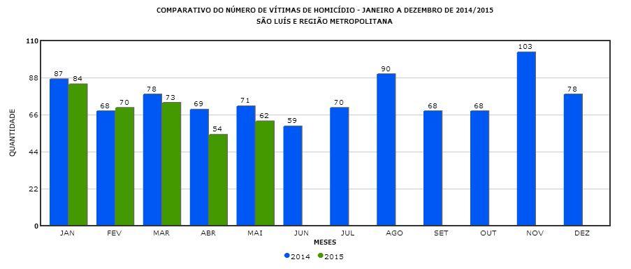 Estat_sticas_homic_dios