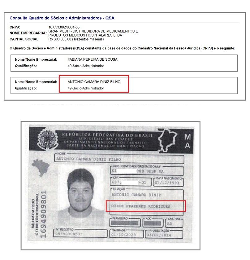 Acredite, Antônio Câmara Diniz Filho, sócio da empresa Gran Medh é filho da Chefe do Departamento de Compras da prefeitura de Lima Campos...