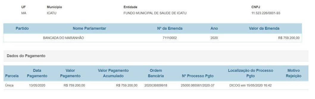 Emenda de bancada indicada por Braide para Icatu no valor de 798 mil...