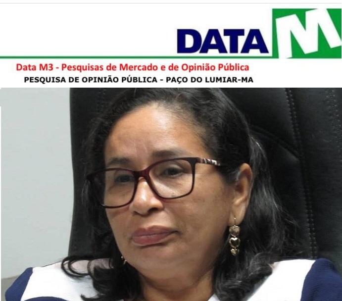 Prefeita Paula contratou a empresa DataM para fabricar número e tentar passar à opinião pública que a diferença entre ela e Fred Campos é pouca...