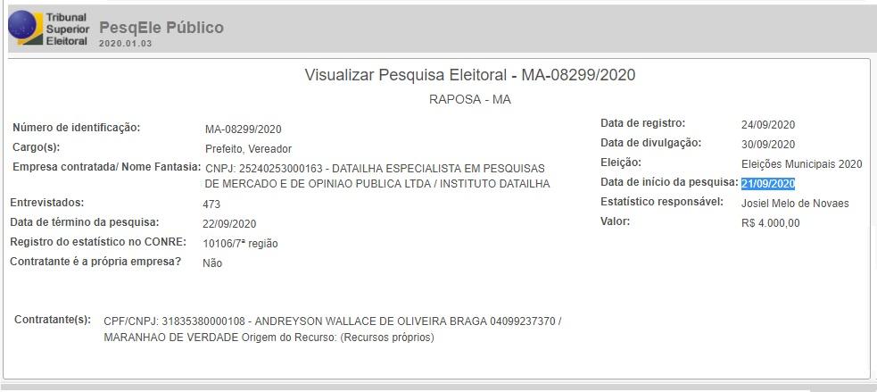 Dados do registro da pesquisa em Raposa...